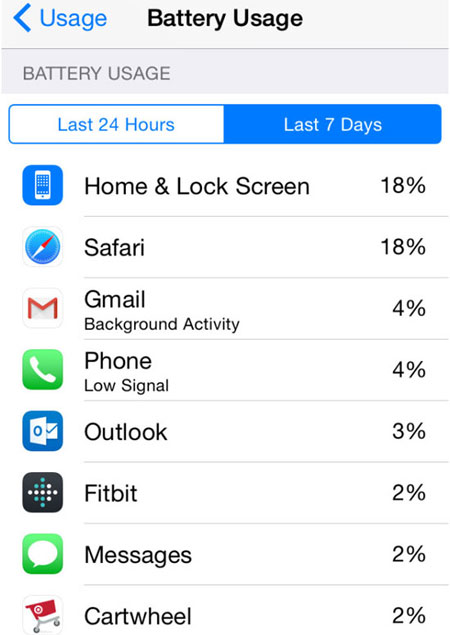 battery-usage-iPhone