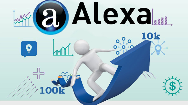 How-to-Get-Better-Alexa-Ranking