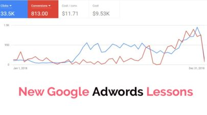 Google Adwords Lessons