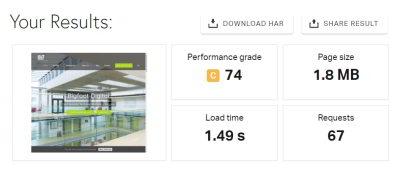 ecommerce website speed