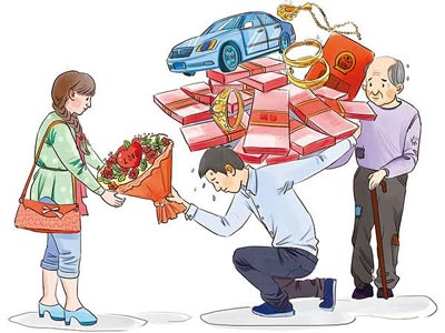 reasons-of-dowry-system