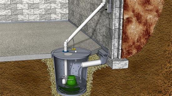 Sump-Pump-Basin