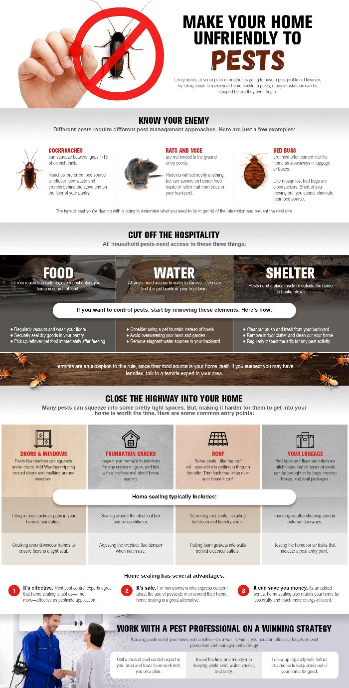 Make-Home-Unwelcoming-Pests