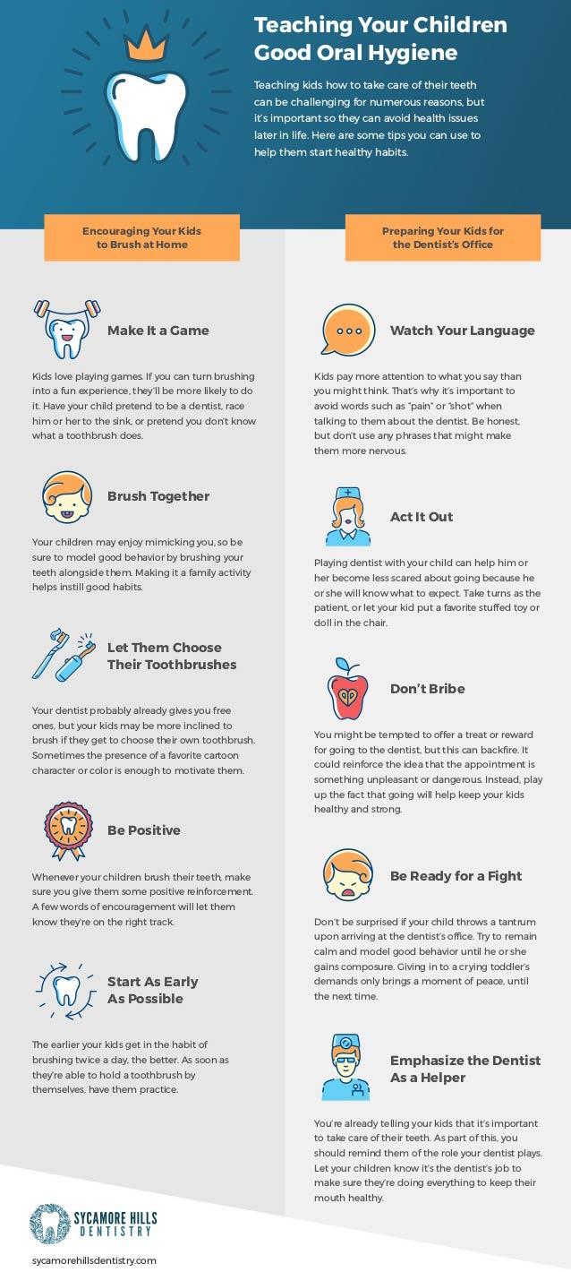 teaching-children-oral-hygiene-infographic